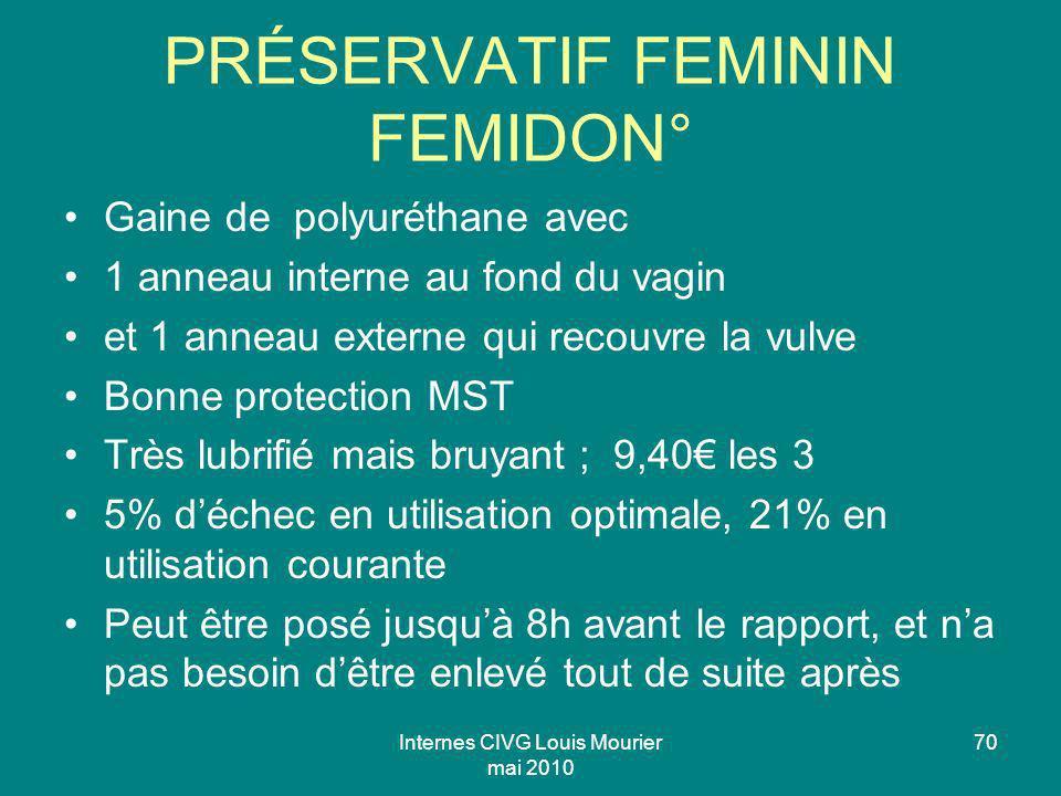 PRÉSERVATIF FEMININ FEMIDON°