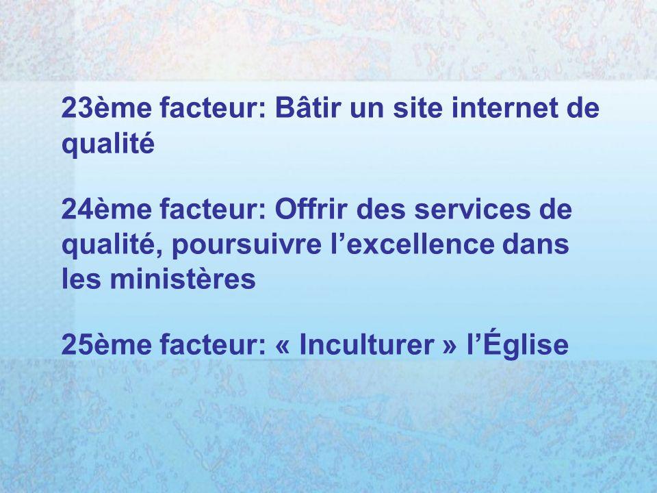 23ème facteur: Bâtir un site internet de qualité