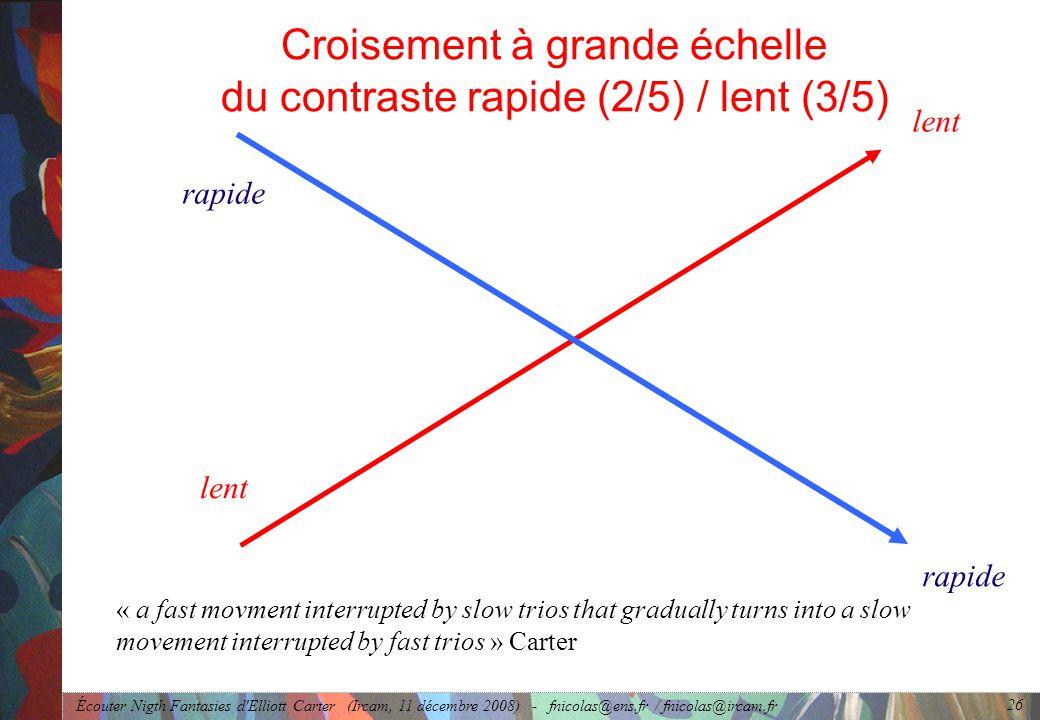 Croisement à grande échelle du contraste rapide (2/5) / lent (3/5)