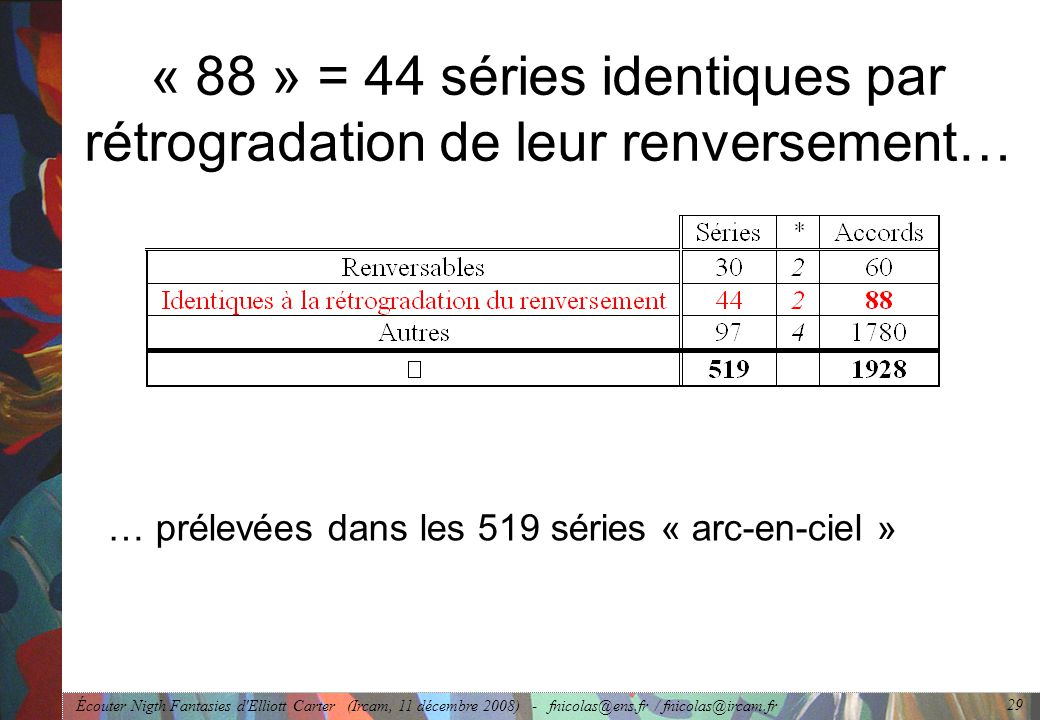 « 88 » = 44 séries identiques par rétrogradation de leur renversement…