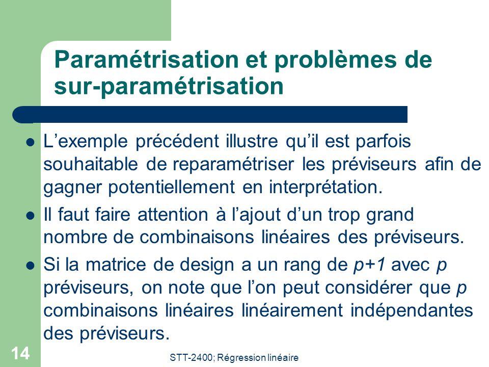 Paramétrisation et problèmes de sur-paramétrisation