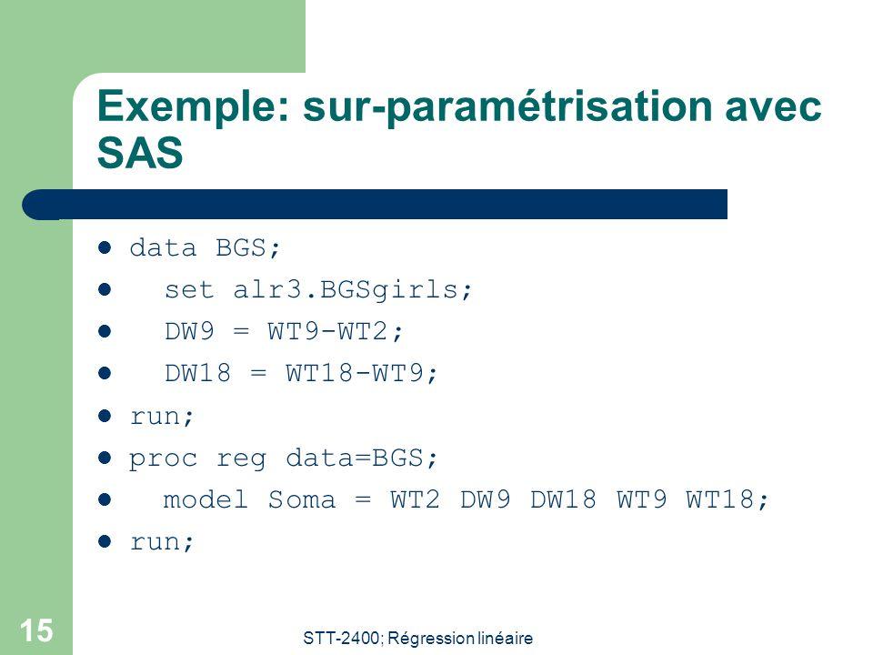 Exemple: sur-paramétrisation avec SAS