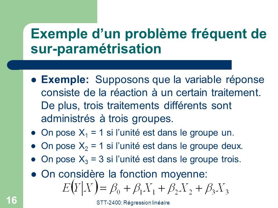 Exemple d'un problème fréquent de sur-paramétrisation