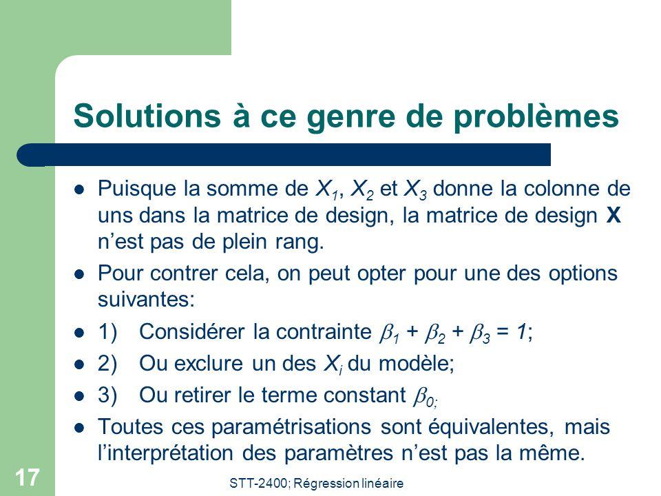 Solutions à ce genre de problèmes
