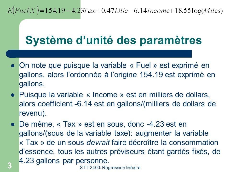 Système d'unité des paramètres