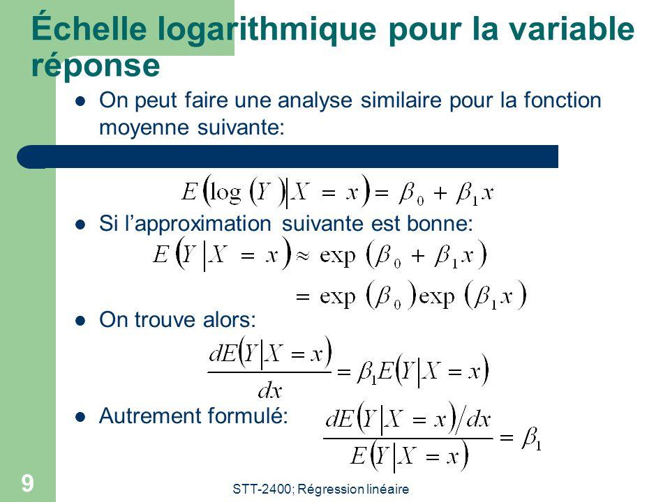 Échelle logarithmique pour la variable réponse