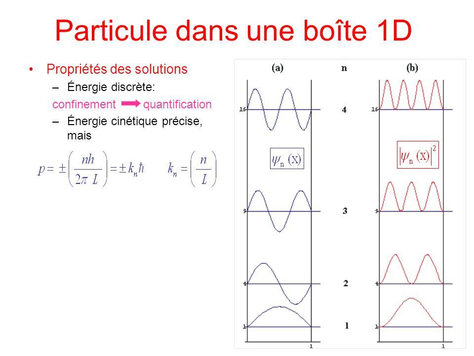 Particule dans une boîte 1D