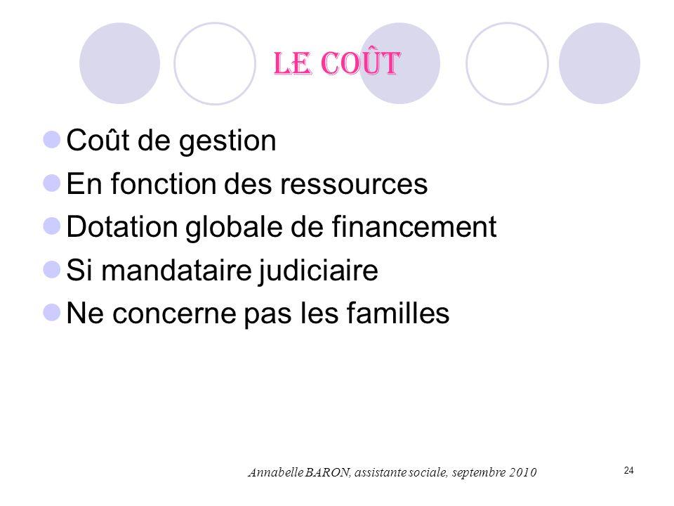 Le coût Coût de gestion En fonction des ressources