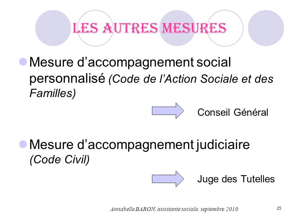 Les autres mesures Mesure d'accompagnement social personnalisé (Code de l'Action Sociale et des Familles)