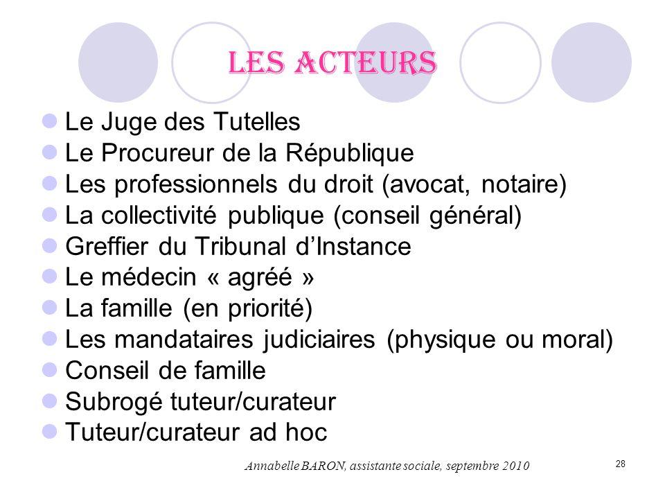 Les acteurs Le Juge des Tutelles Le Procureur de la République
