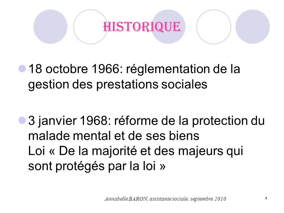 Historique 18 octobre 1966: réglementation de la gestion des prestations sociales.