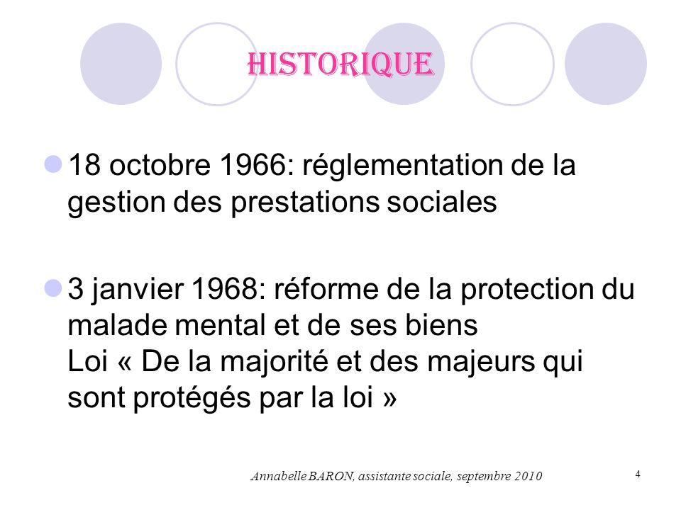 Historique18 octobre 1966: réglementation de la gestion des prestations sociales.