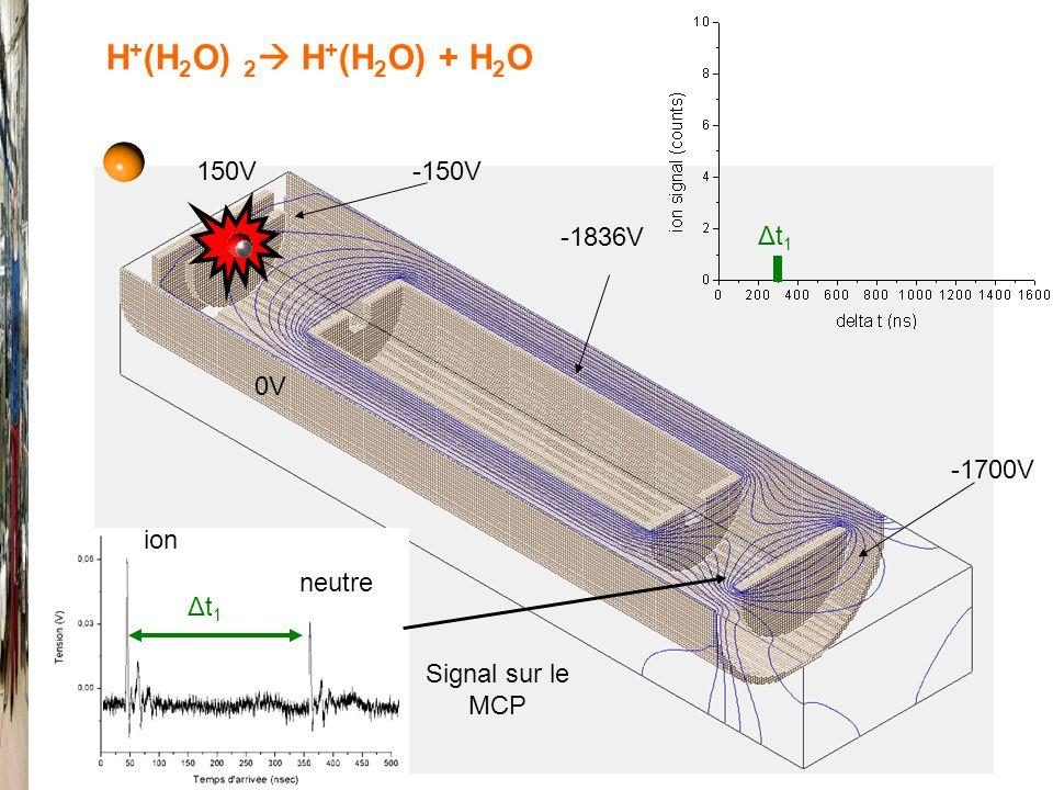 H+(H2O) 2 H+(H2O) + H2O 150V -150V -1836V Δt1 0V -1700V ion neutre