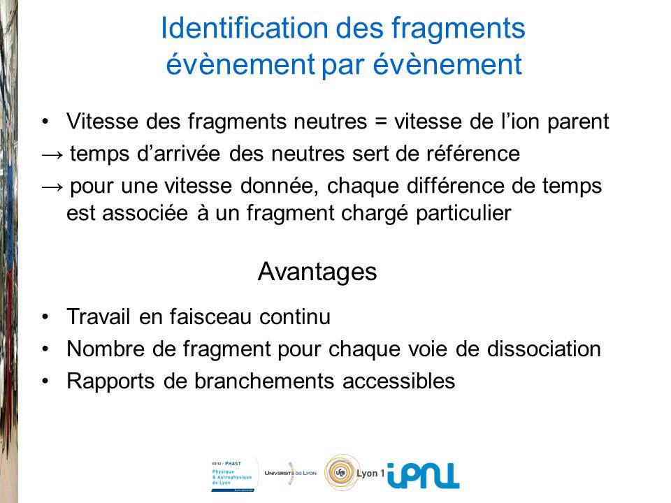 Identification des fragments évènement par évènement
