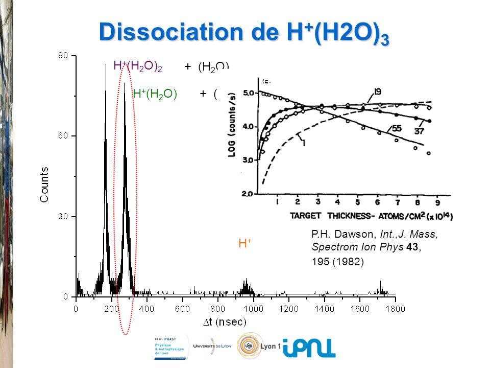 Dissociation de H+(H2O)3