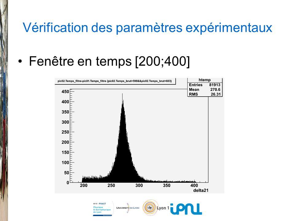 Vérification des paramètres expérimentaux