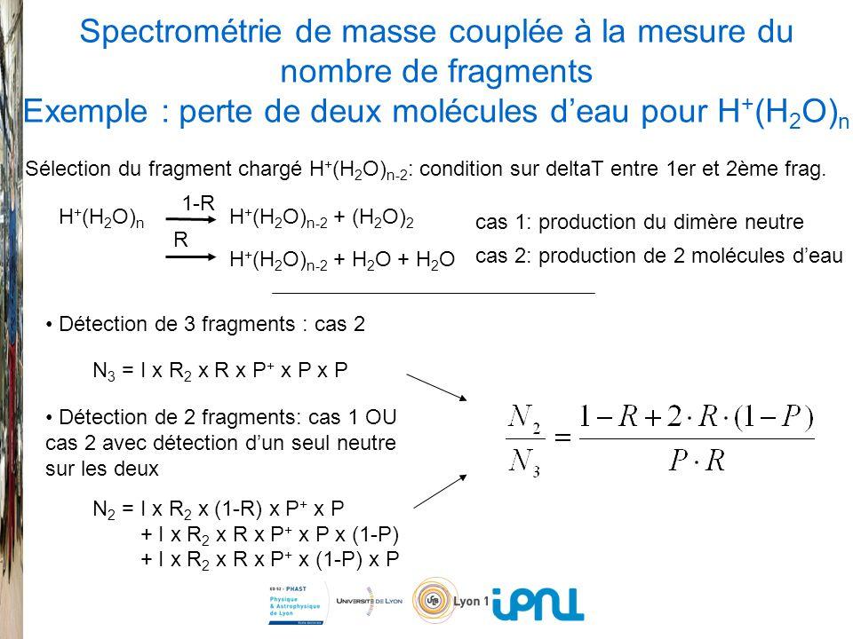 Spectrométrie de masse couplée à la mesure du nombre de fragments Exemple : perte de deux molécules d'eau pour H+(H2O)n