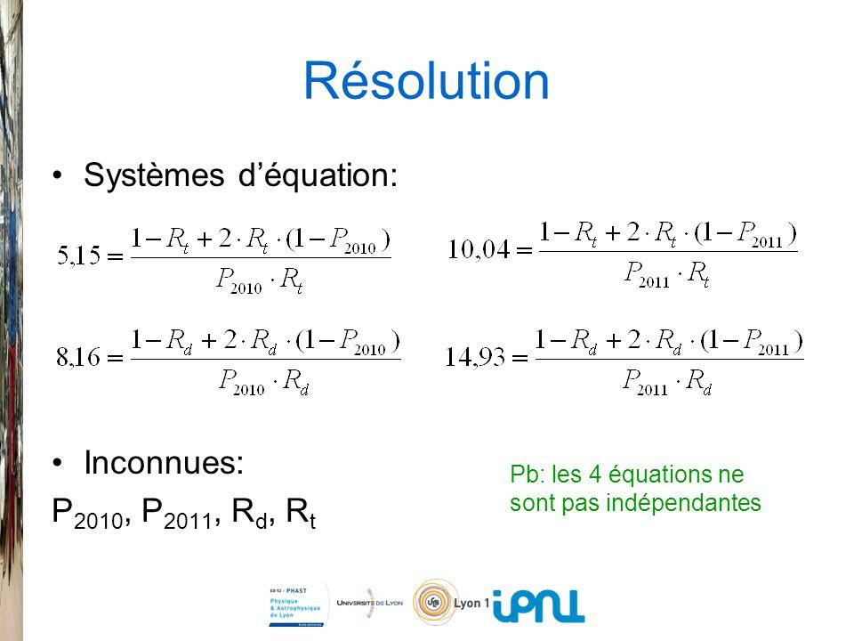 Résolution Systèmes d'équation: Inconnues: P2010, P2011, Rd, Rt