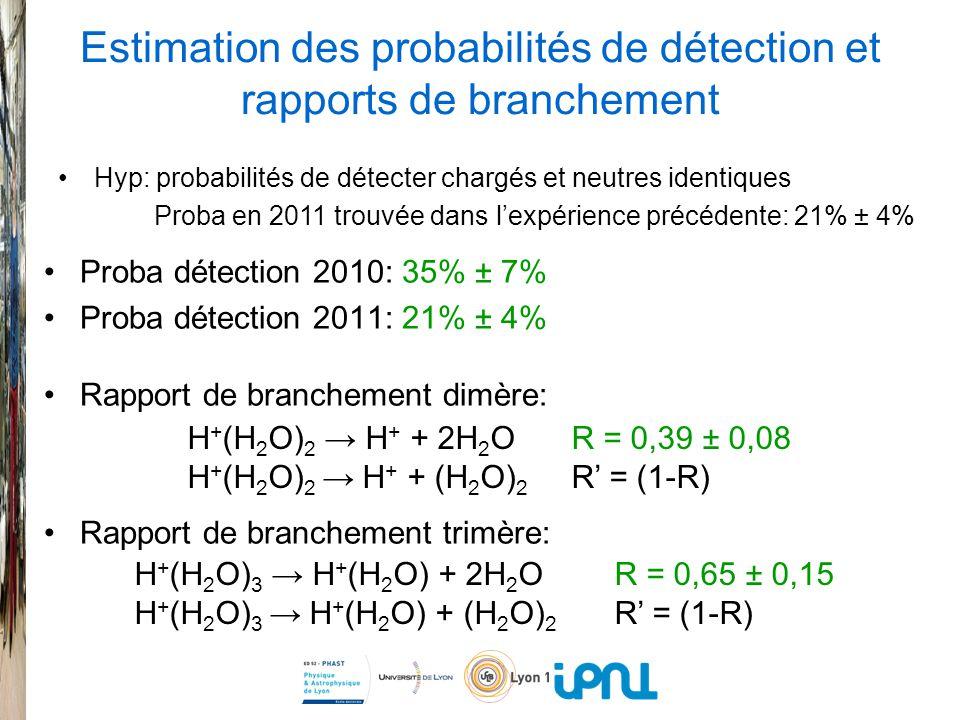 Estimation des probabilités de détection et rapports de branchement