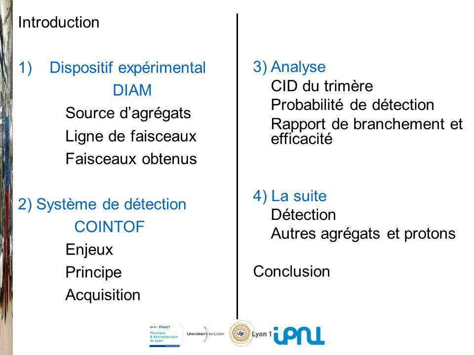 Introduction Dispositif expérimental. DIAM. Source d'agrégats. Ligne de faisceaux. Faisceaux obtenus.