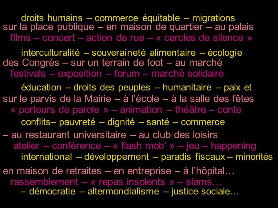 droits humains – commerce équitable – migrations interculturalité – souveraineté alimentaire – écologie éducation – droits des peuples – humanitaire – paix et conflits– pauvreté – dignité – santé – commerce international – développement – paradis fiscaux – minorités – démocratie – altermondialisme – justice sociale…