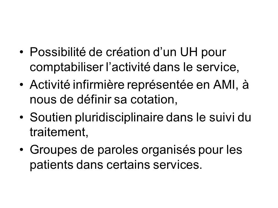 Possibilité de création d'un UH pour comptabiliser l'activité dans le service,