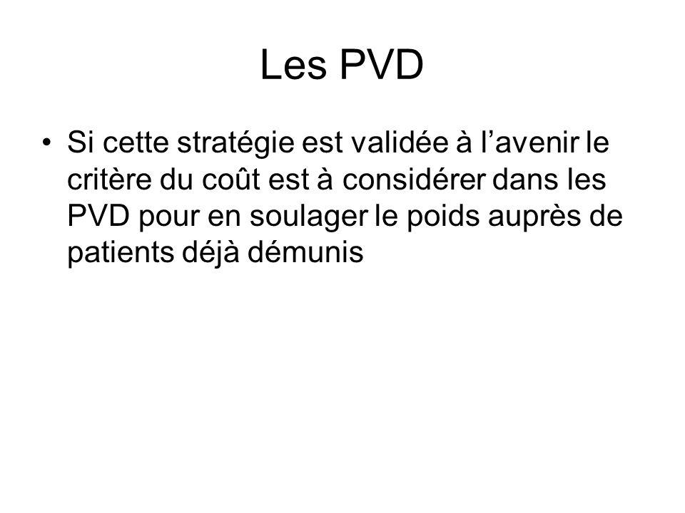 Les PVD