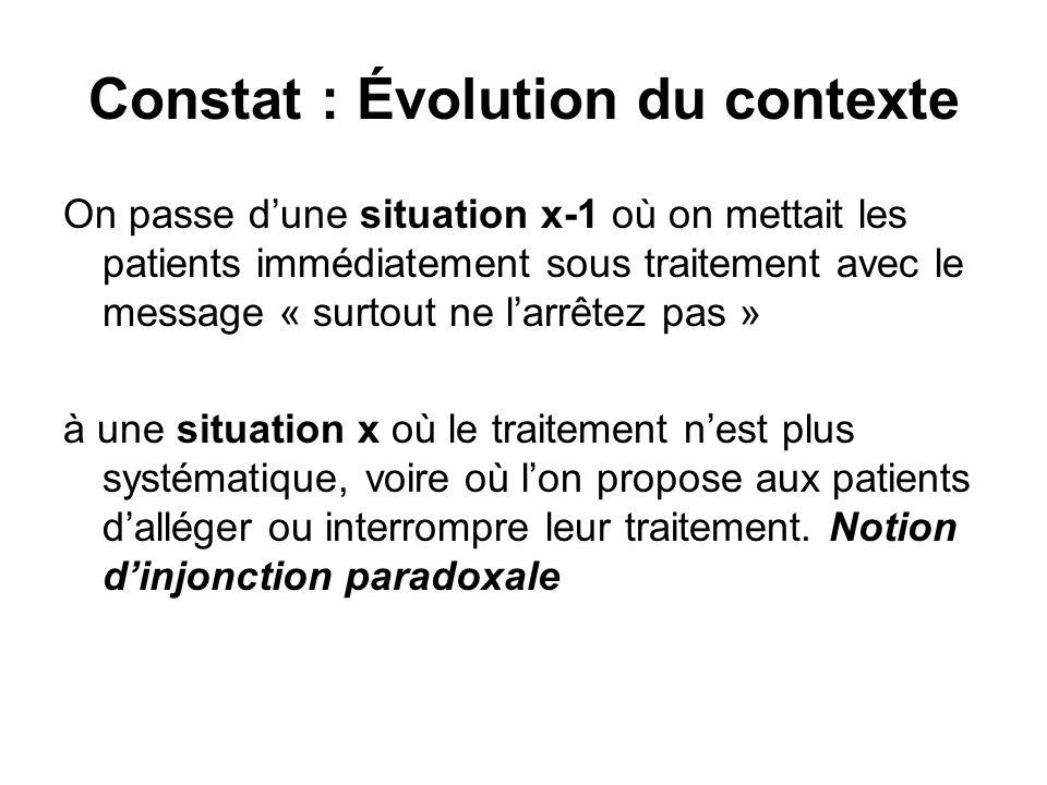 Constat : Évolution du contexte