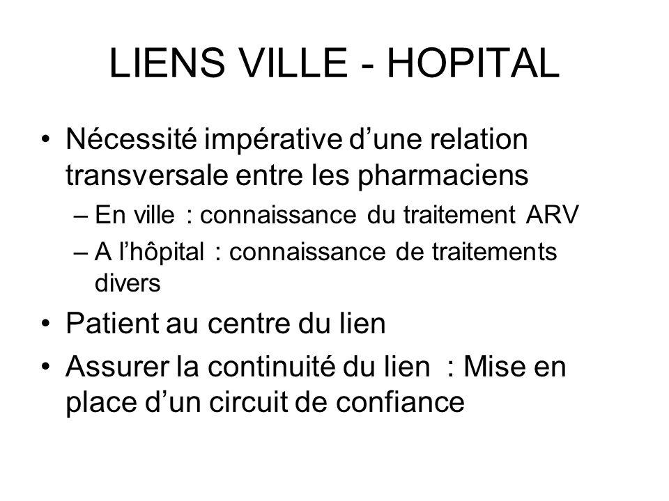 LIENS VILLE - HOPITAL Nécessité impérative d'une relation transversale entre les pharmaciens. En ville : connaissance du traitement ARV.