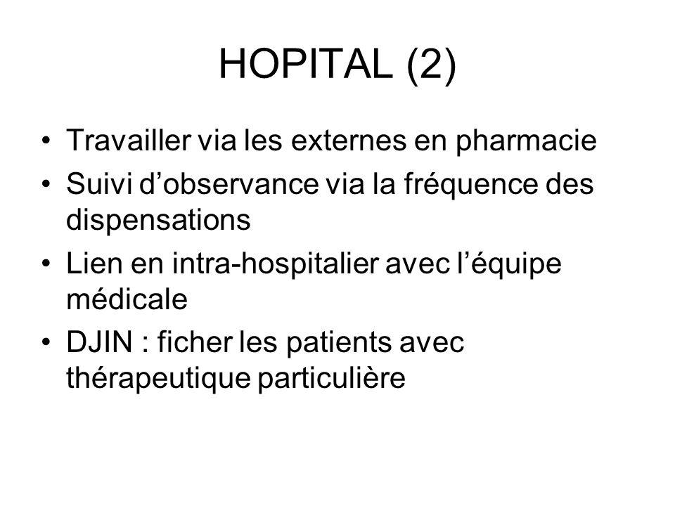 HOPITAL (2) Travailler via les externes en pharmacie