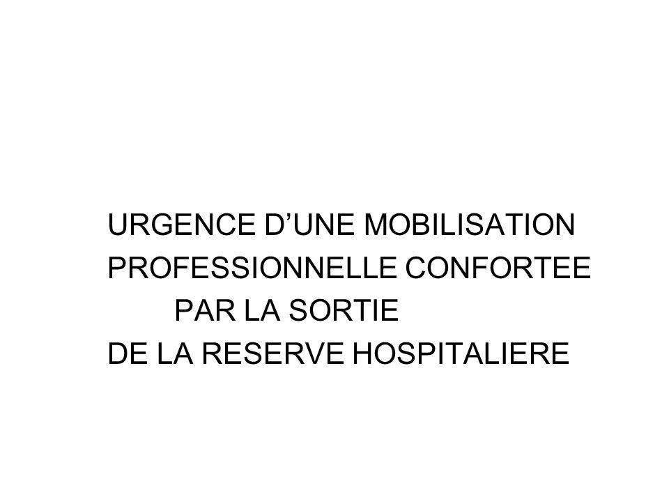 URGENCE D'UNE MOBILISATION