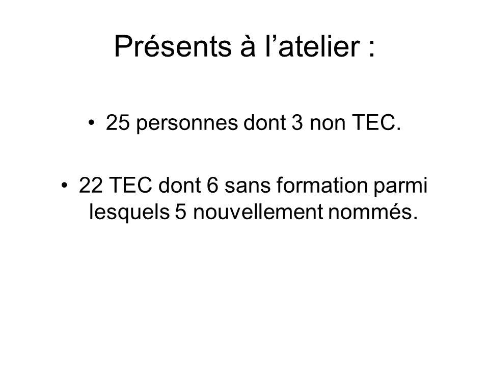 22 TEC dont 6 sans formation parmi lesquels 5 nouvellement nommés.