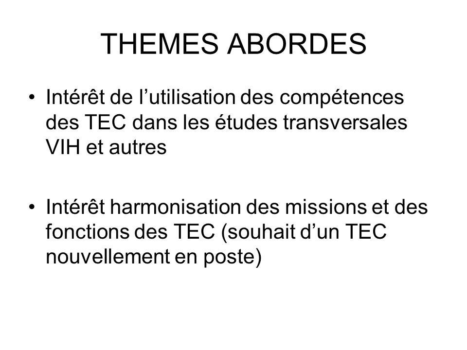 THEMES ABORDES Intérêt de l'utilisation des compétences des TEC dans les études transversales VIH et autres.