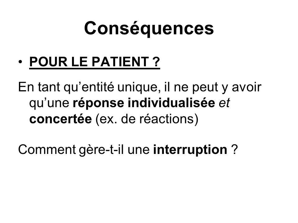 Conséquences POUR LE PATIENT