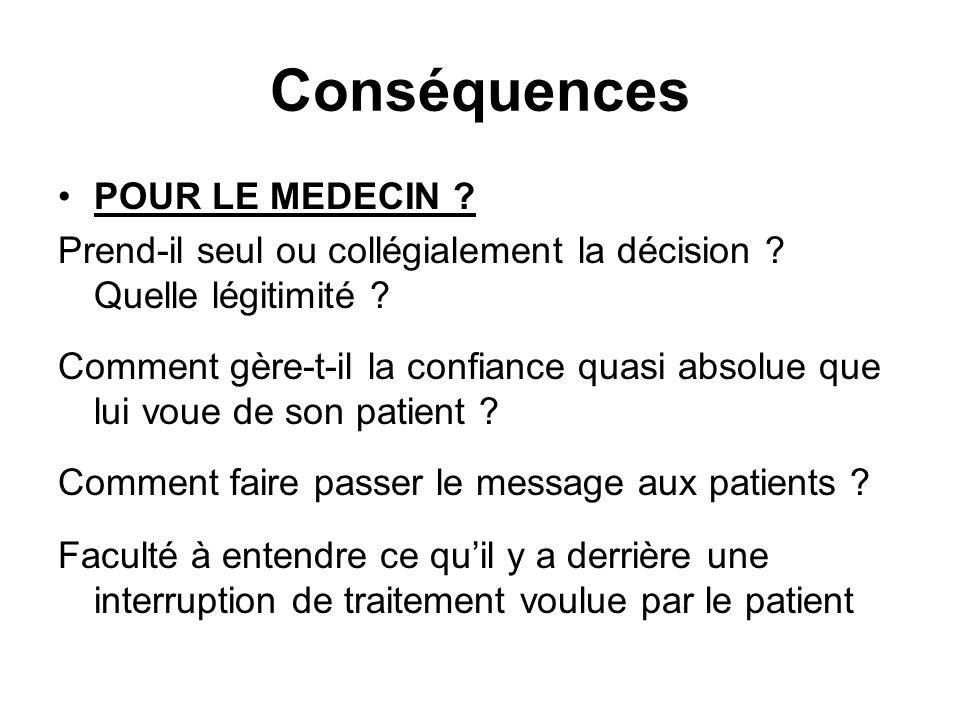 Conséquences POUR LE MEDECIN