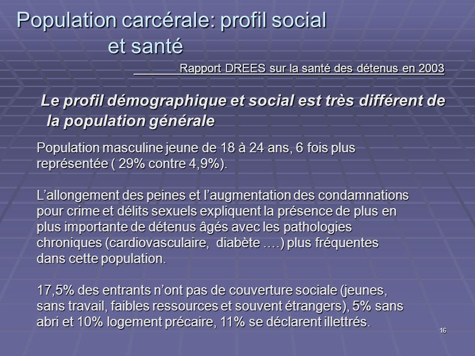Population carcérale: profil social et santé