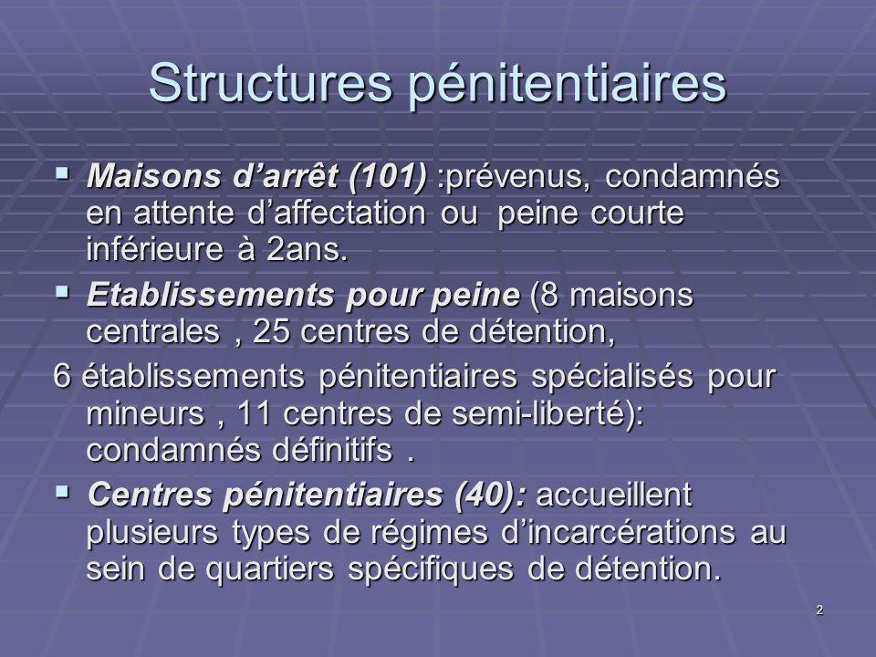 Structures pénitentiaires