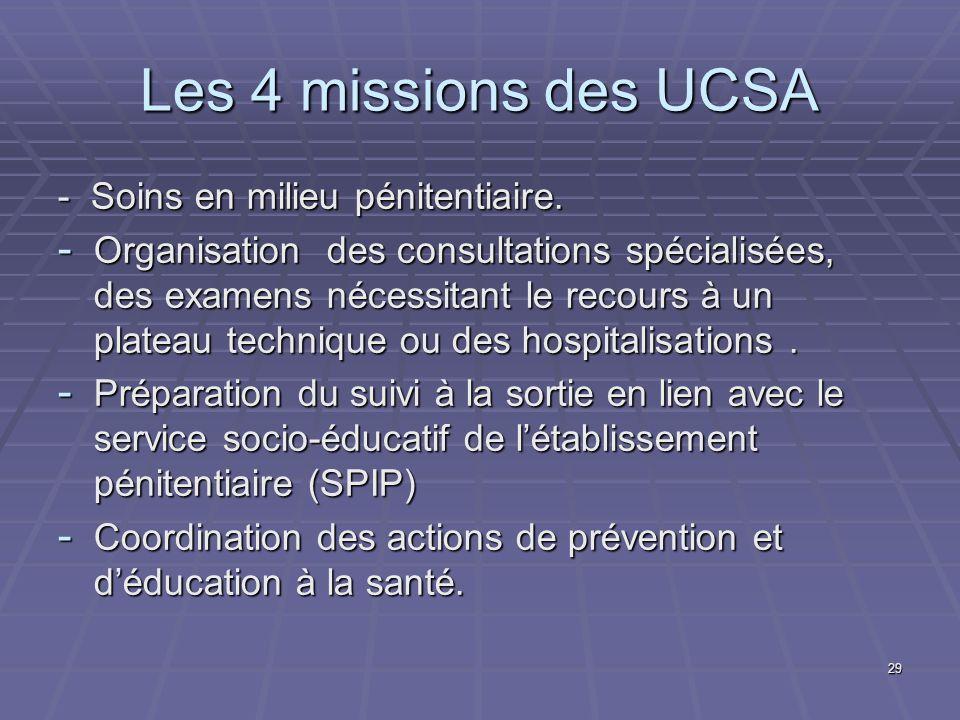 Les 4 missions des UCSA - Soins en milieu pénitentiaire.