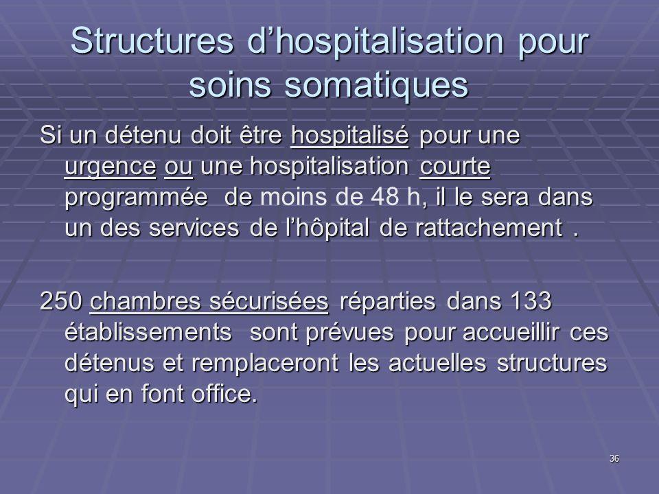 Structures d'hospitalisation pour soins somatiques