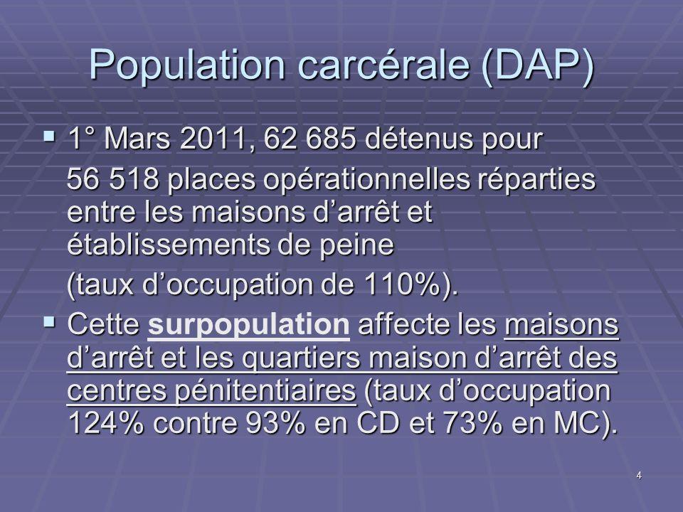 Population carcérale (DAP)