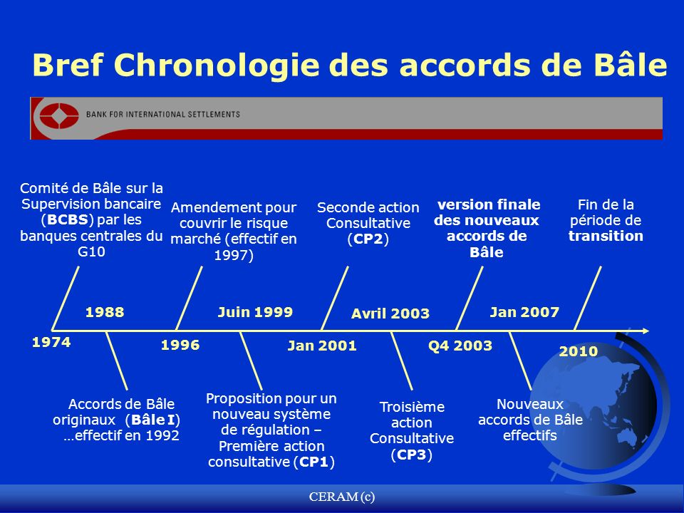 Bref Chronologie des accords de Bâle