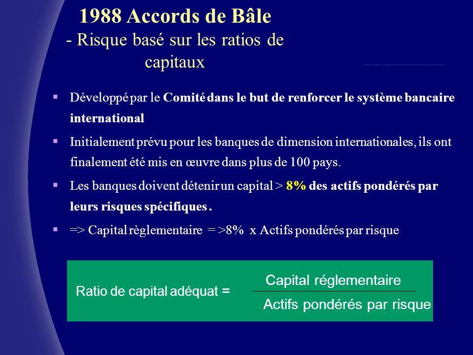 1988 Accords de Bâle - Risque basé sur les ratios de capitaux