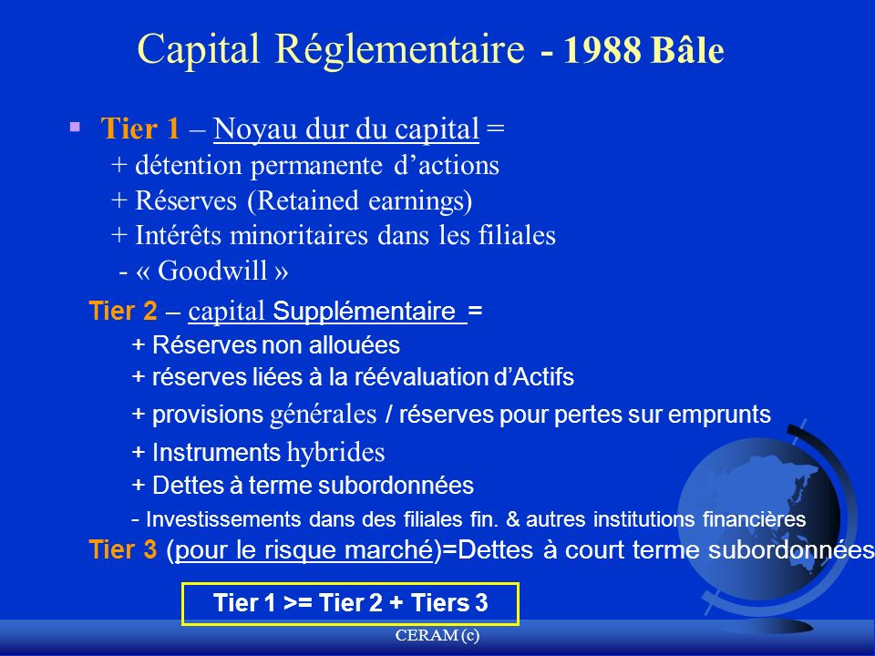Capital Réglementaire - 1988 Bâle