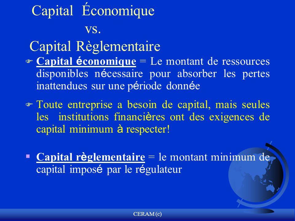 Capital Économique vs. Capital Règlementaire