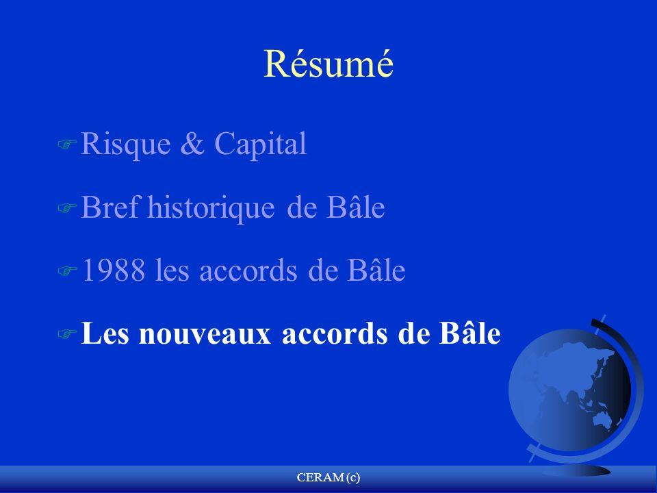 Résumé Risque & Capital Bref historique de Bâle