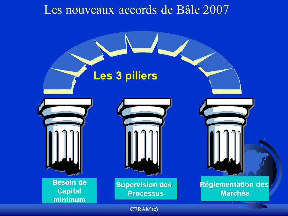 Les nouveaux accords de Bâle 2007
