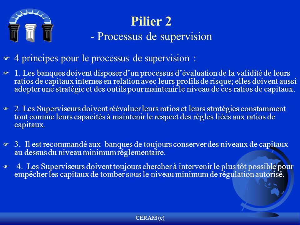 Pilier 2 - Processus de supervision