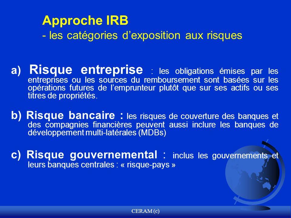 Approche IRB - les catégories d'exposition aux risques