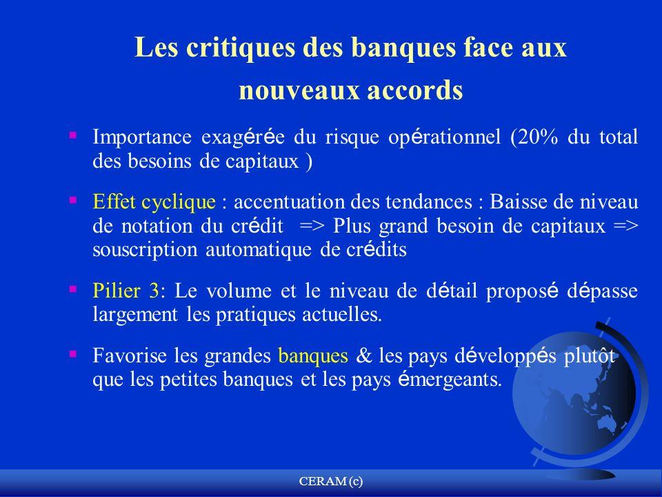 Les critiques des banques face aux nouveaux accords