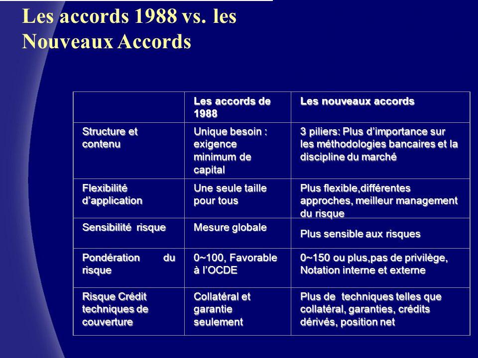 Les accords 1988 vs. les Nouveaux Accords